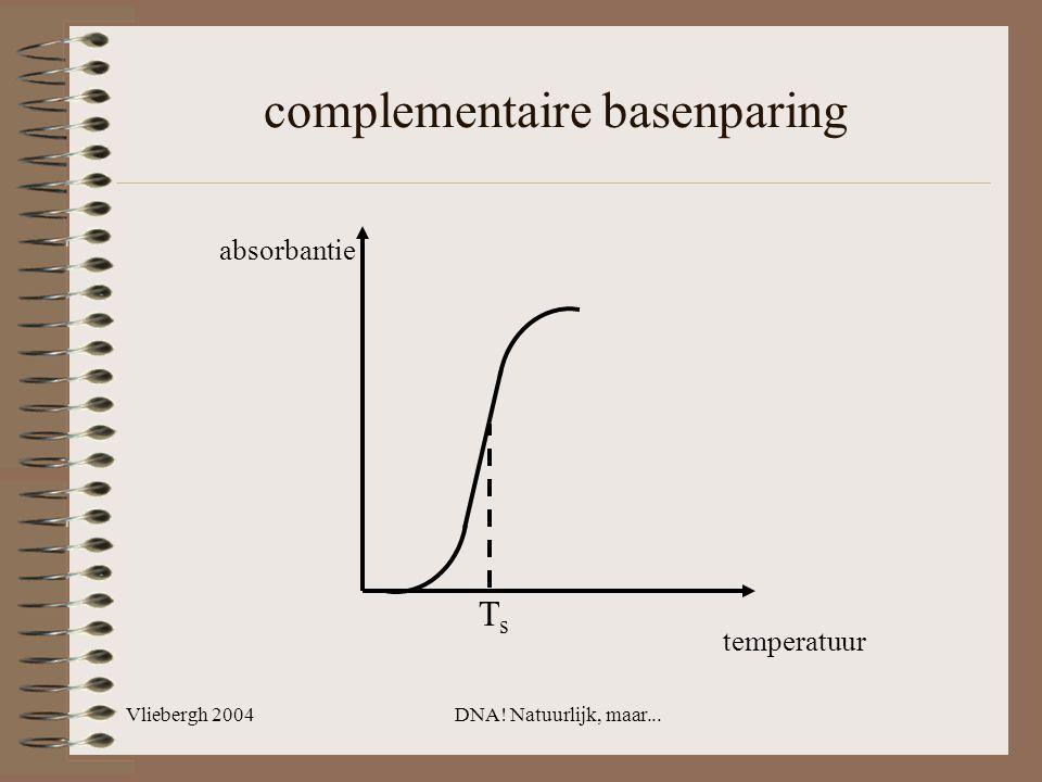 Vliebergh 2004DNA! Natuurlijk, maar... complementaire basenparing temperatuur absorbantie TsTs