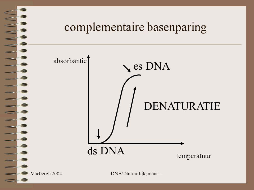 Vliebergh 2004DNA! Natuurlijk, maar... complementaire basenparing temperatuur absorbantie DENATURATIE ds DNA es DNA