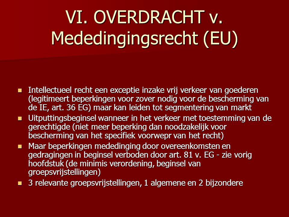 VI. OVERDRACHT v. Mededingingsrecht (EU) Intellectueel recht een exceptie inzake vrij verkeer van goederen (legitimeert beperkingen voor zover nodig v