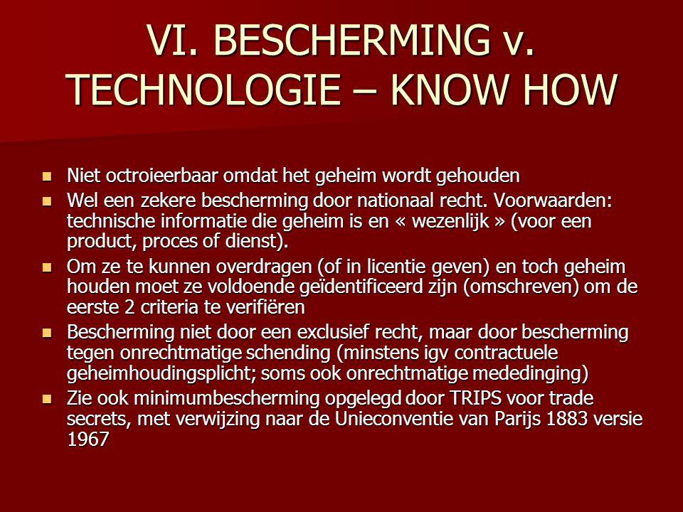 VI. BESCHERMING v. TECHNOLOGIE – KNOW HOW Niet octroieerbaar omdat het geheim wordt gehouden Niet octroieerbaar omdat het geheim wordt gehouden Wel ee