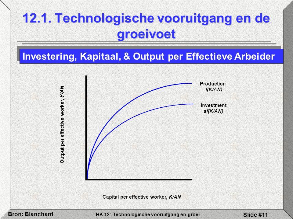 HK 12: Technologische vooruitgang en groei Bron: Blanchard Slide #11 Investment sf(K/AN) 12.1. Technologische vooruitgang en de groeivoet Investering,