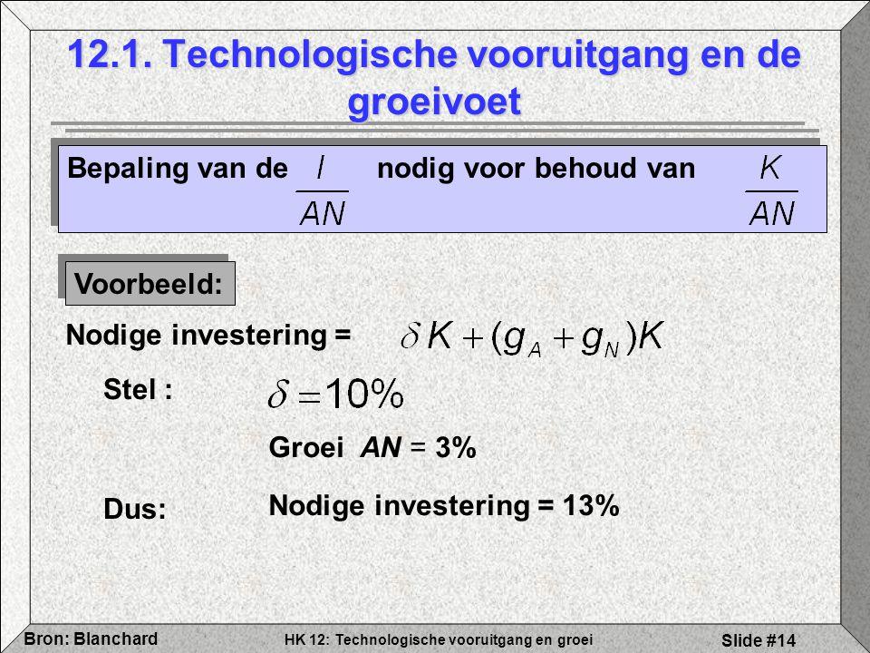 HK 12: Technologische vooruitgang en groei Bron: Blanchard Slide #14 12.1. Technologische vooruitgang en de groeivoet Bepaling van de nodig voor behou