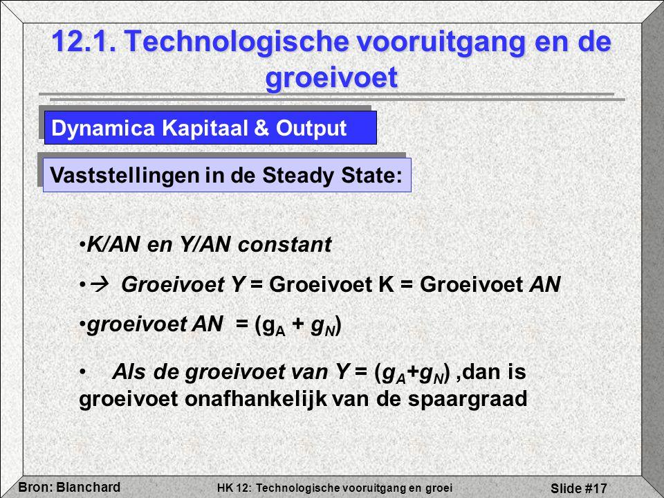 HK 12: Technologische vooruitgang en groei Bron: Blanchard Slide #17 12.1. Technologische vooruitgang en de groeivoet Dynamica Kapitaal & Output Vasts