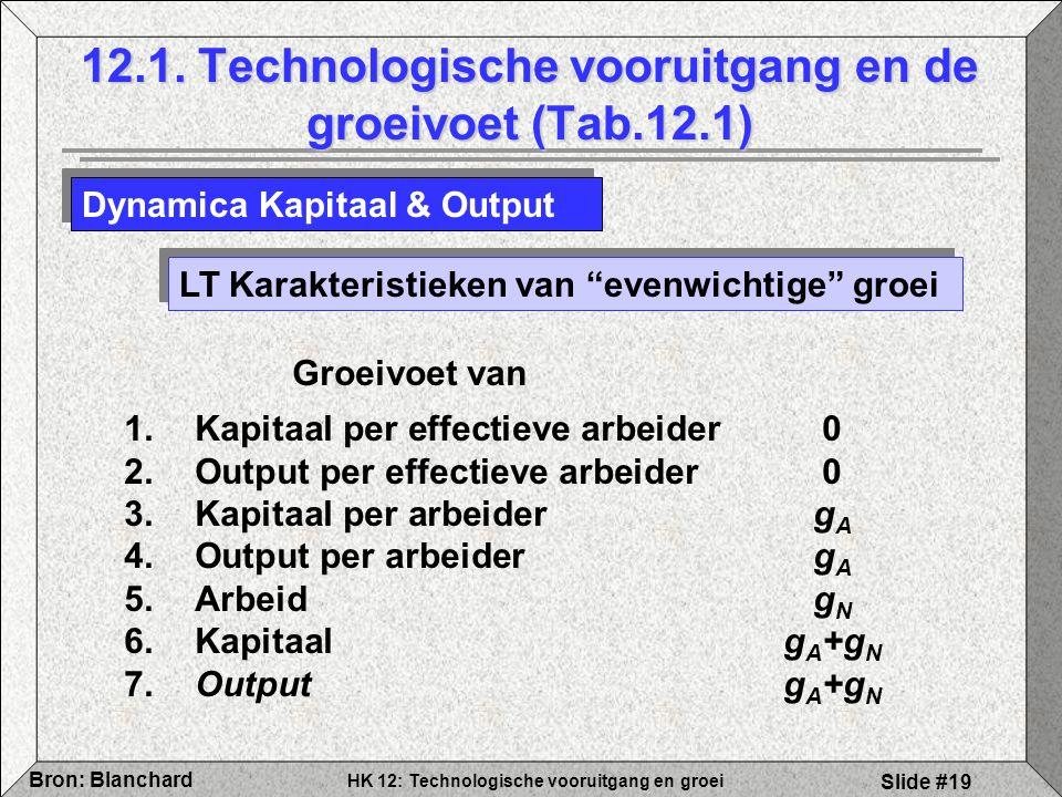 HK 12: Technologische vooruitgang en groei Bron: Blanchard Slide #19 12.1. Technologische vooruitgang en de groeivoet (Tab.12.1) Dynamica Kapitaal & O