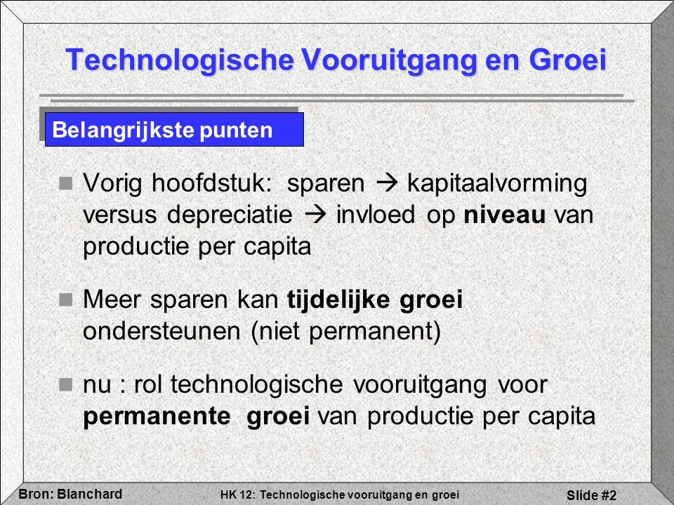 HK 12: Technologische vooruitgang en groei Bron: Blanchard Slide #2 Technologische Vooruitgang en Groei Vorig hoofdstuk: sparen  kapitaalvorming vers