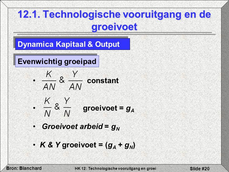 HK 12: Technologische vooruitgang en groei Bron: Blanchard Slide #20 12.1. Technologische vooruitgang en de groeivoet Dynamica Kapitaal & Output Evenw