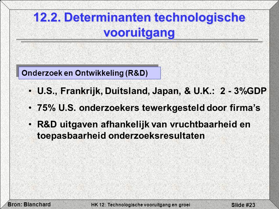HK 12: Technologische vooruitgang en groei Bron: Blanchard Slide #23 12.2. Determinanten technologische vooruitgang Onderzoek en Ontwikkeling (R&D) U.