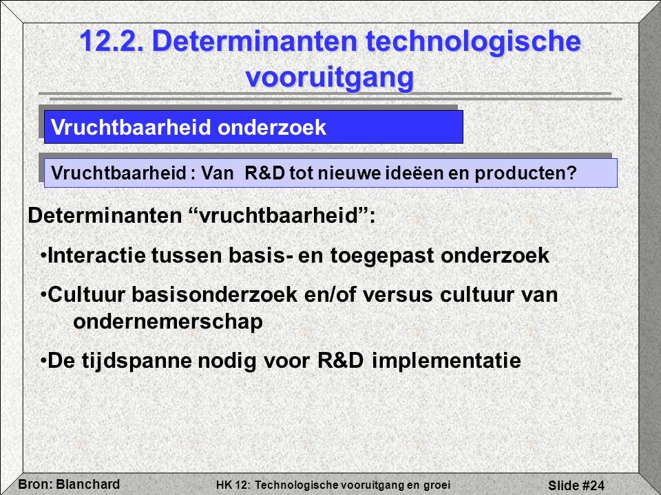 HK 12: Technologische vooruitgang en groei Bron: Blanchard Slide #24 12.2. Determinanten technologische vooruitgang Vruchtbaarheid onderzoek Vruchtbaa