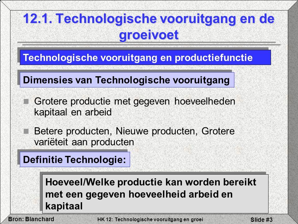 HK 12: Technologische vooruitgang en groei Bron: Blanchard Slide #3 12.1. Technologische vooruitgang en de groeivoet Grotere productie met gegeven hoe