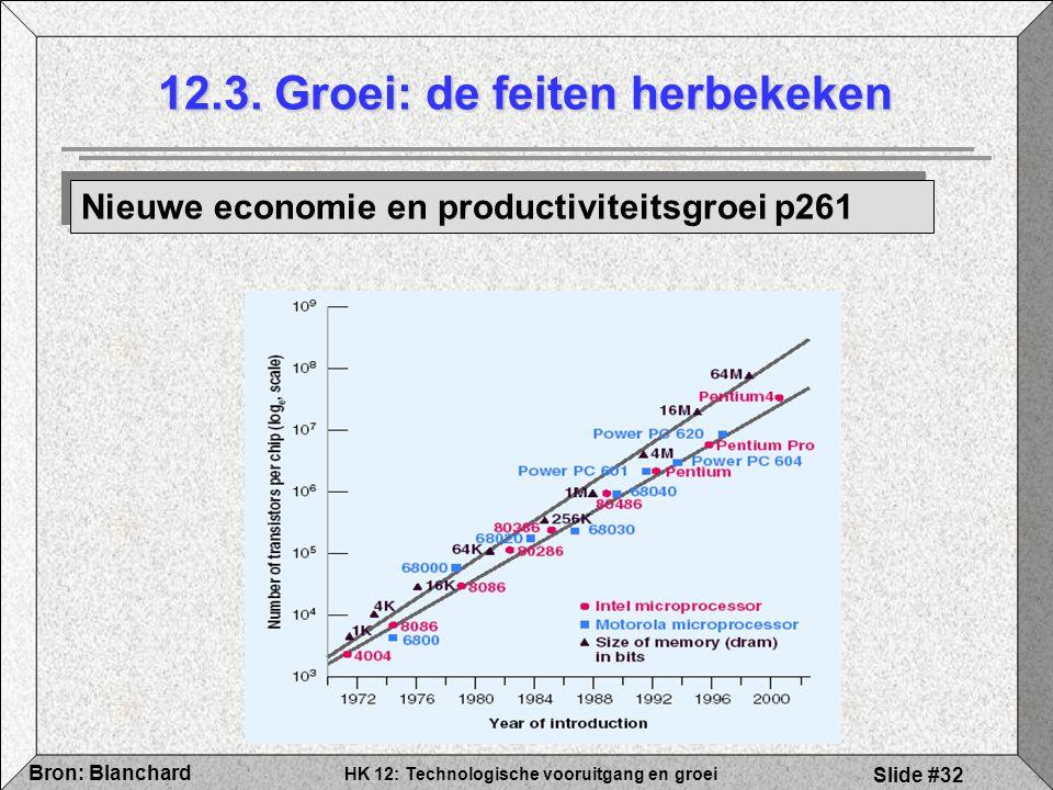 HK 12: Technologische vooruitgang en groei Bron: Blanchard Slide #32 12.3. Groei: de feiten herbekeken Nieuwe economie en productiviteitsgroei p261