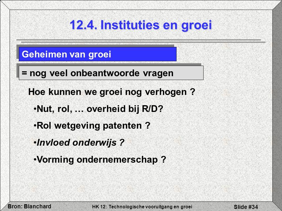 HK 12: Technologische vooruitgang en groei Bron: Blanchard Slide #34 12.4. Instituties en groei Geheimen van groei = nog veel onbeantwoorde vragen Hoe