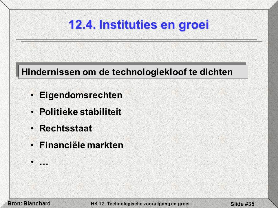 HK 12: Technologische vooruitgang en groei Bron: Blanchard Slide #35 12.4. Instituties en groei Hindernissen om de technologiekloof te dichten Eigendo