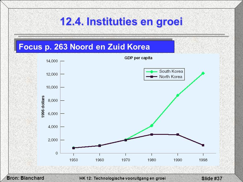 HK 12: Technologische vooruitgang en groei Bron: Blanchard Slide #37 12.4. Instituties en groei Focus p. 263 Noord en Zuid Korea