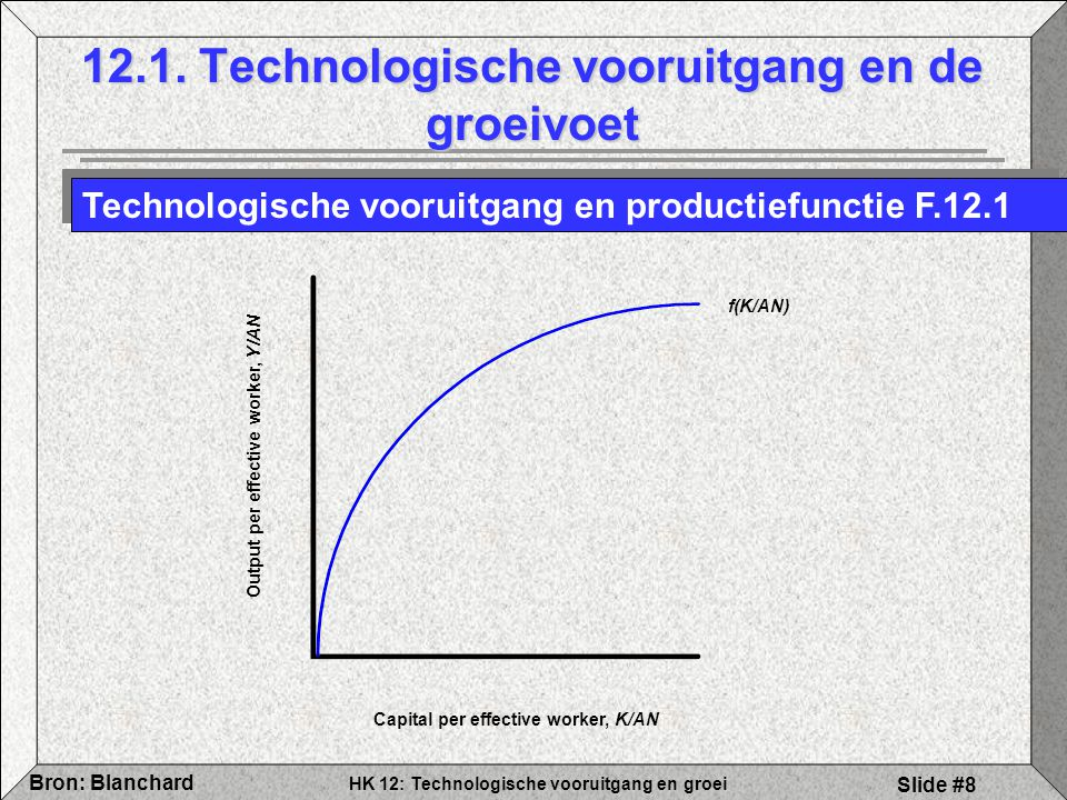 HK 12: Technologische vooruitgang en groei Bron: Blanchard Slide #8 12.1. Technologische vooruitgang en de groeivoet Technologische vooruitgang en pro