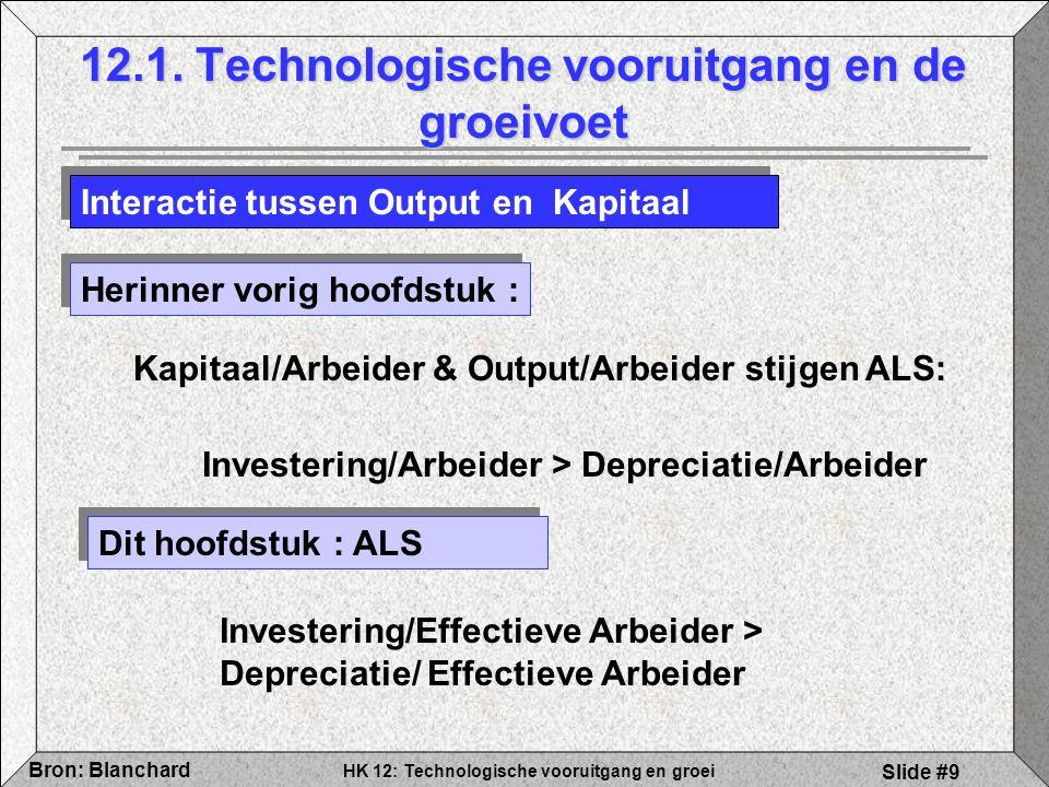 HK 12: Technologische vooruitgang en groei Bron: Blanchard Slide #9 12.1. Technologische vooruitgang en de groeivoet Interactie tussen Output en Kapit