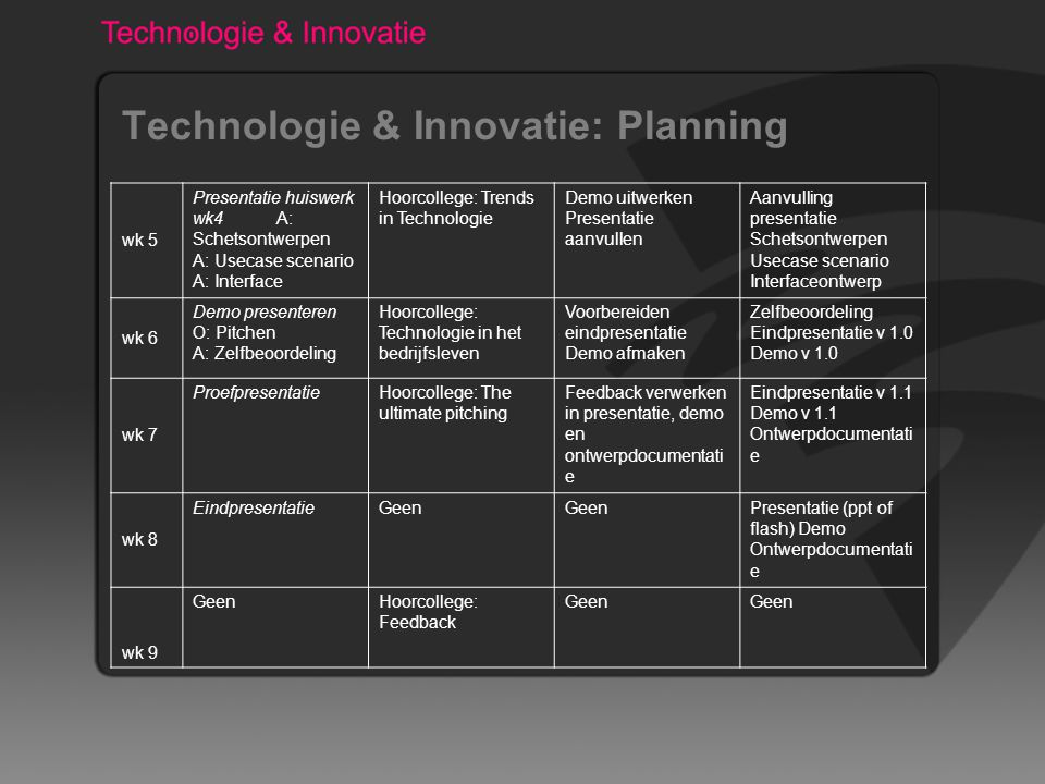 Technologie & Innovatie: Planning wk 5 Presentatie huiswerk wk4 A: Schetsontwerpen A: Usecase scenario A: Interface Hoorcollege: Trends in Technologie