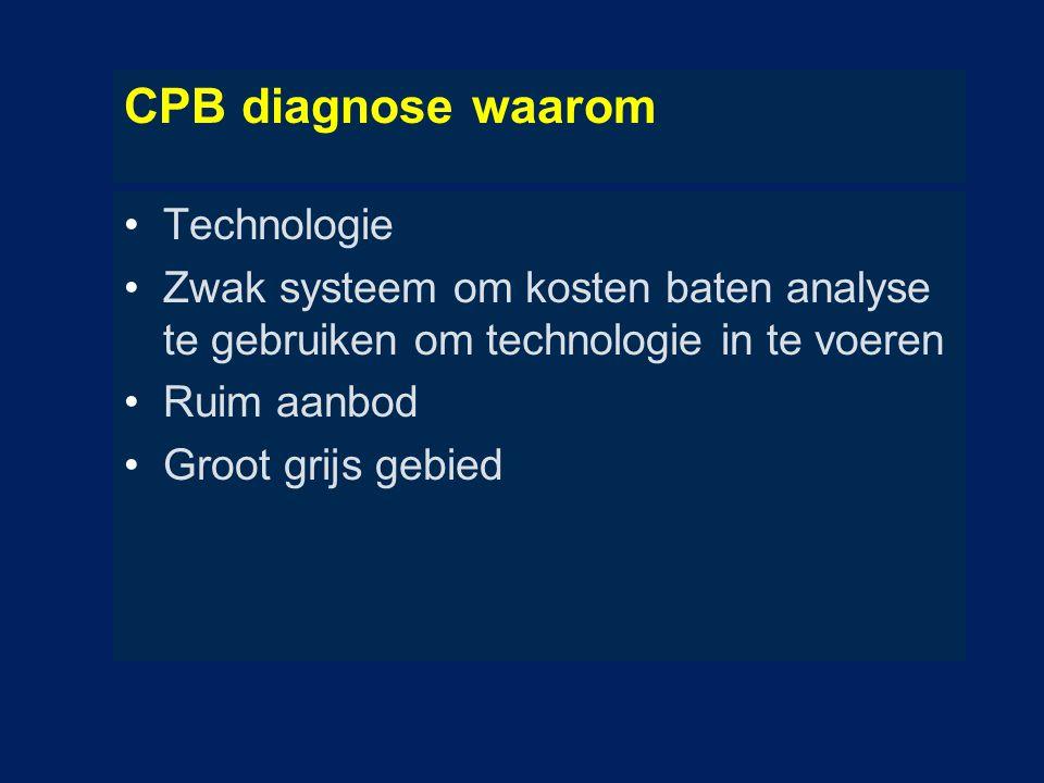 CPB diagnose waarom Technologie Zwak systeem om kosten baten analyse te gebruiken om technologie in te voeren Ruim aanbod Groot grijs gebied