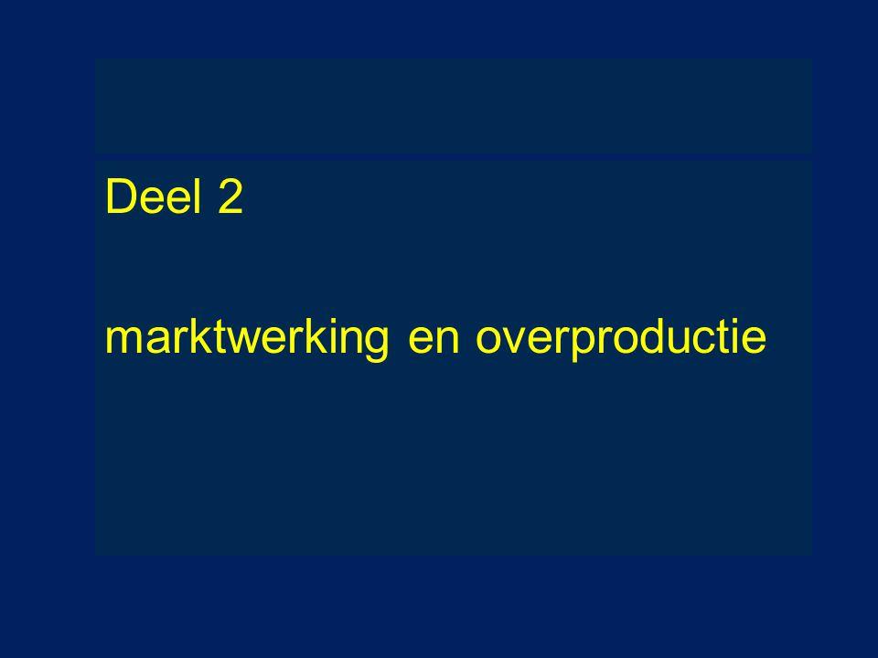 Deel 2 marktwerking en overproductie