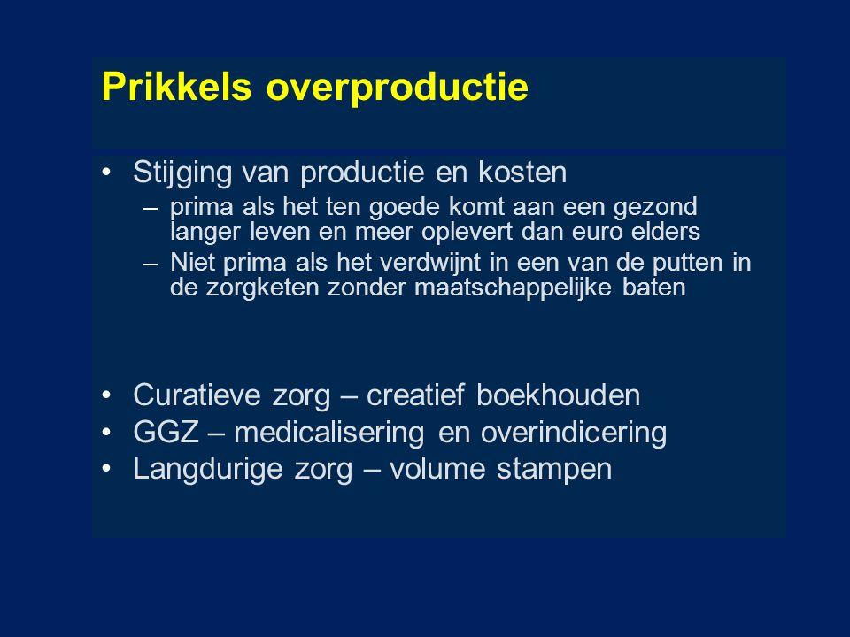 Prikkels overproductie Stijging van productie en kosten –prima als het ten goede komt aan een gezond langer leven en meer oplevert dan euro elders –Ni