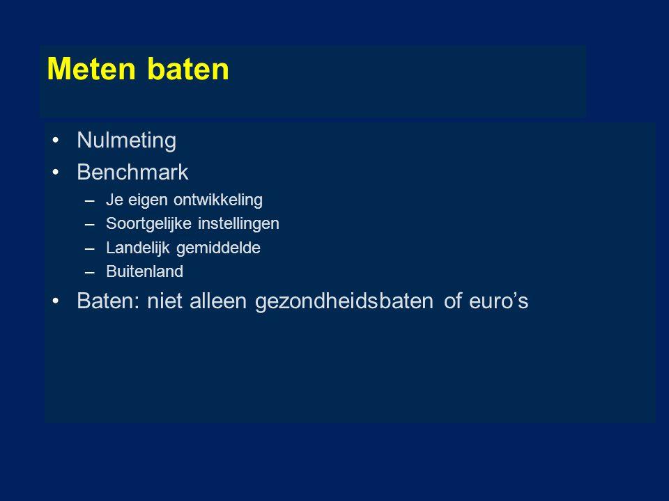 Meten baten Nulmeting Benchmark –Je eigen ontwikkeling –Soortgelijke instellingen –Landelijk gemiddelde –Buitenland Baten: niet alleen gezondheidsbate