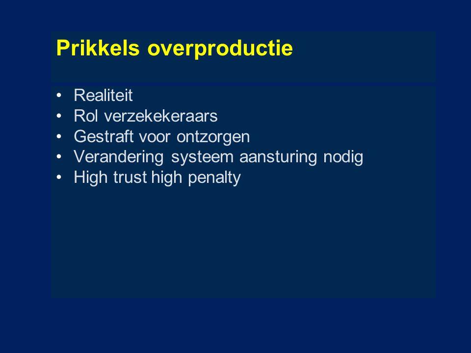 Prikkels overproductie Realiteit Rol verzekekeraars Gestraft voor ontzorgen Verandering systeem aansturing nodig High trust high penalty
