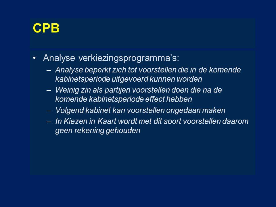 CPB Analyse verkiezingsprogramma's: –Analyse beperkt zich tot voorstellen die in de komende kabinetsperiode uitgevoerd kunnen worden –Weinig zin als p