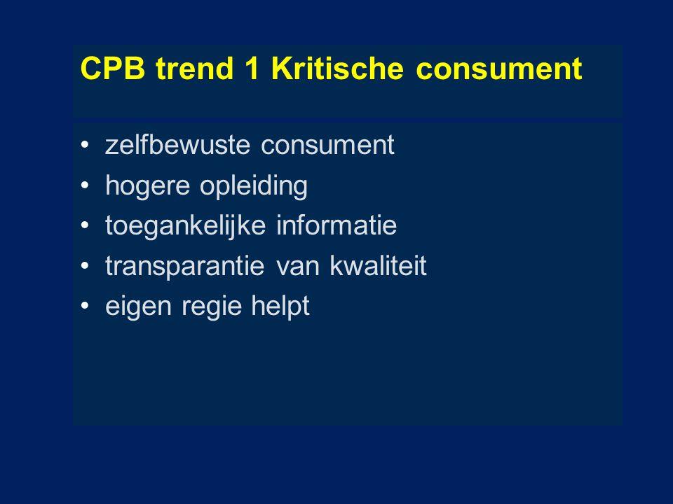 CPB trend 1 Kritische consument zelfbewuste consument hogere opleiding toegankelijke informatie transparantie van kwaliteit eigen regie helpt