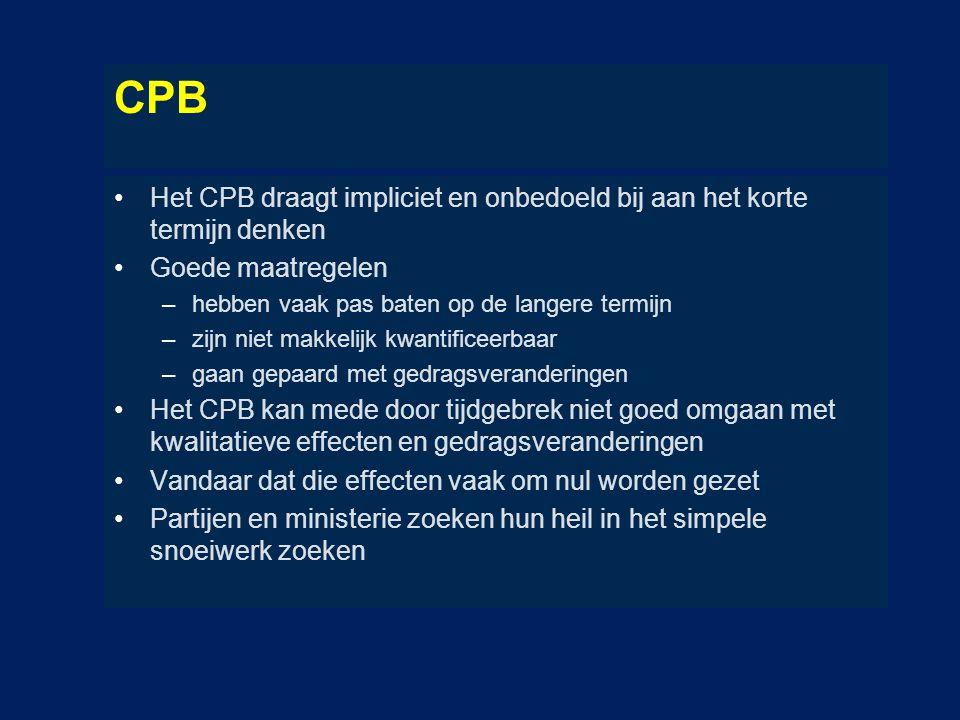 CPB Het CPB draagt impliciet en onbedoeld bij aan het korte termijn denken Goede maatregelen –hebben vaak pas baten op de langere termijn –zijn niet m