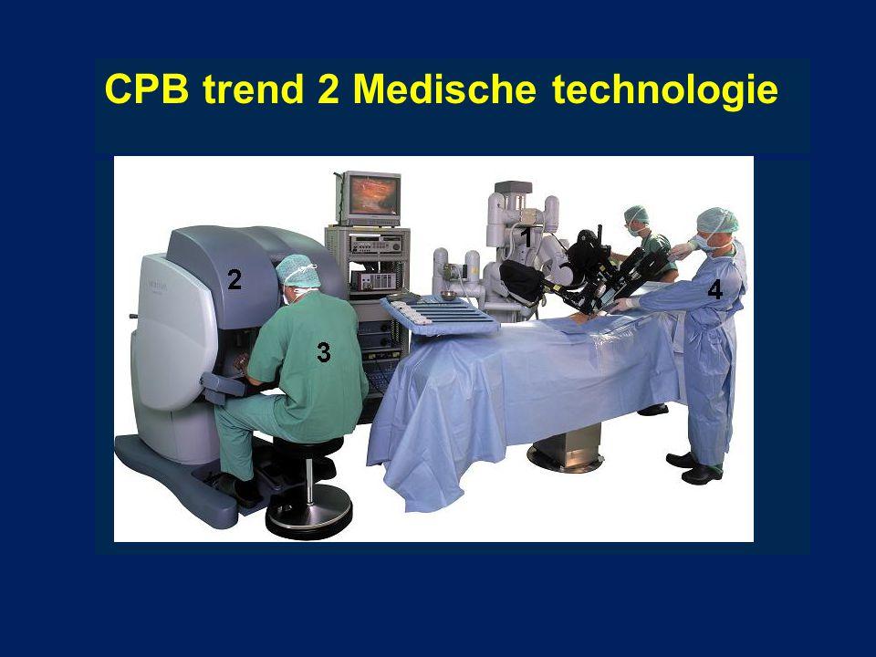 CPB trend 2 Medische technologie