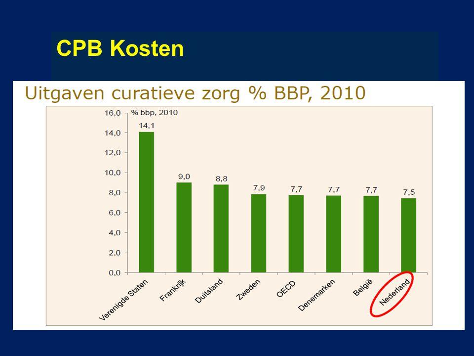 CPB Kosten