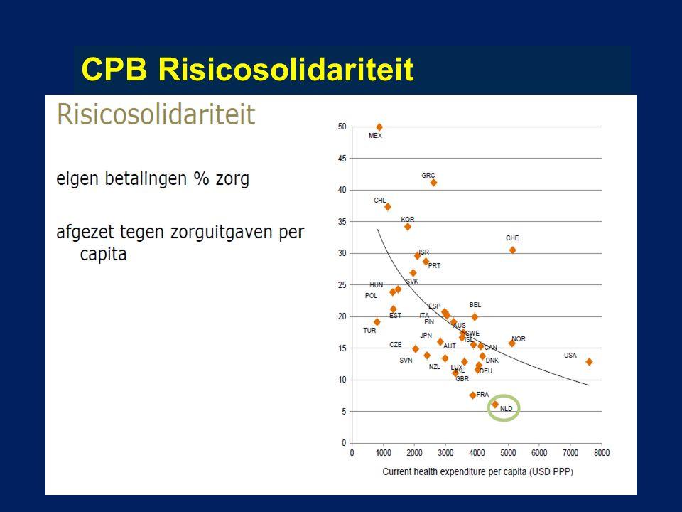 CPB Risicosolidariteit