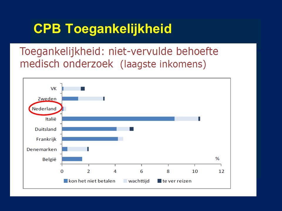 CPB Toegankelijkheid