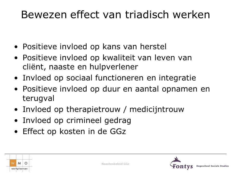 Naastenbeleid GGz Bewezen effect van triadisch werken Positieve invloed op kans van herstel Positieve invloed op kwaliteit van leven van cliënt, naast