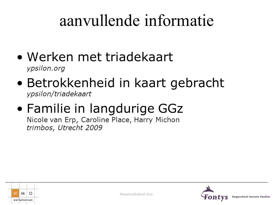 Naastenbeleid GGz aanvullende informatie Werken met triadekaart ypsilon.org Betrokkenheid in kaart gebracht ypsilon/triadekaart Familie in langdurige GGz Nicole van Erp, Caroline Place, Harry Michon trimbos, Utrecht 2009