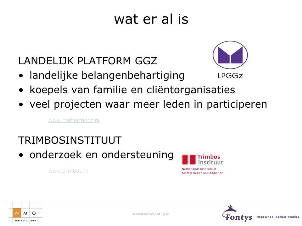 Naastenbeleid GGz wat er al is LANDELIJK PLATFORM GGZ landelijke belangenbehartiging koepels van familie en cliëntorganisaties veel projecten waar meer leden in participeren www.platformggz.nl TRIMBOSINSTITUUT onderzoek en ondersteuning www.trimbos.nl