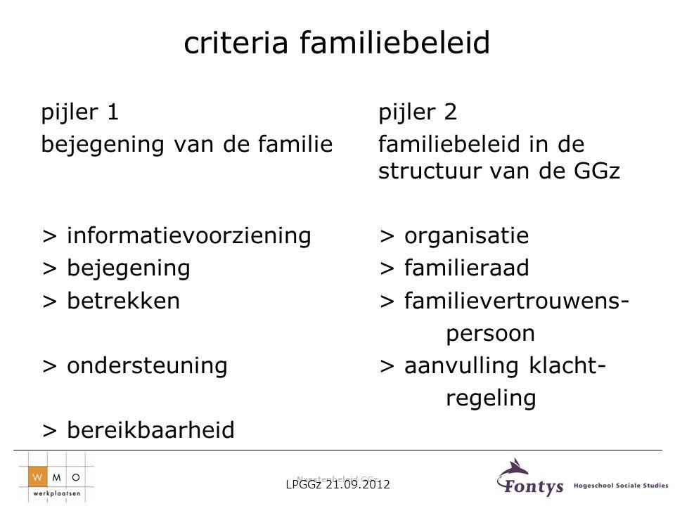 Naastenbeleid GGz criteria familiebeleid pijler 1pijler 2 bejegening van de familiefamiliebeleid in de structuur van de GGz > informatievoorziening> o