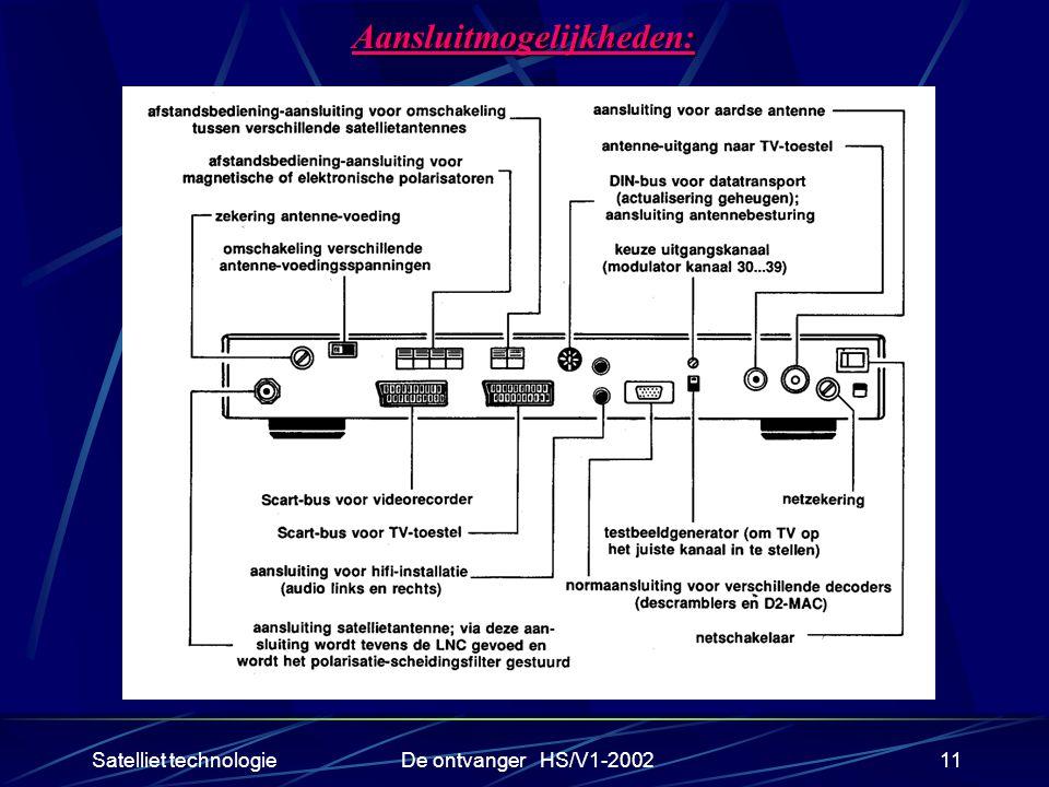 Satelliet technologieDe ontvanger HS/V1-200211 Aansluitmogelijkheden: