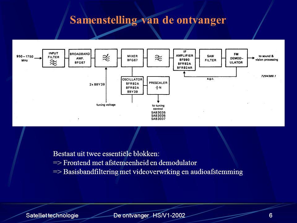 Satelliet technologieDe ontvanger HS/V1-20026 Samenstelling van de ontvanger Bestaat uit twee essentiële blokken: => Frontend met afstemeenheid en dem