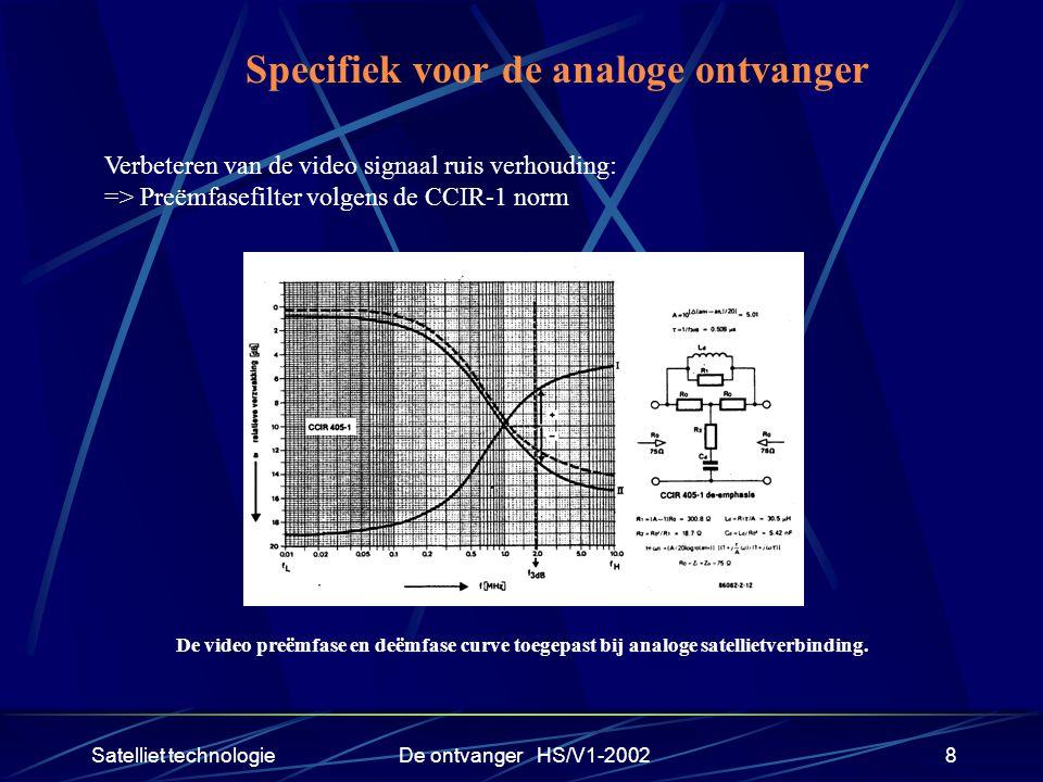 Satelliet technologieDe ontvanger HS/V1-20028 Specifiek voor de analoge ontvanger Verbeteren van de video signaal ruis verhouding: => Preëmfasefilter