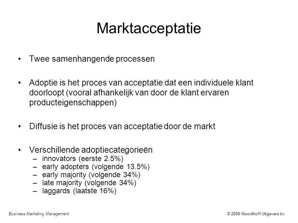 Business Marketing Management© 2008 Noordhoff Uitgevers bv Marktacceptatie Twee samenhangende processen Adoptie is het proces van acceptatie dat een i