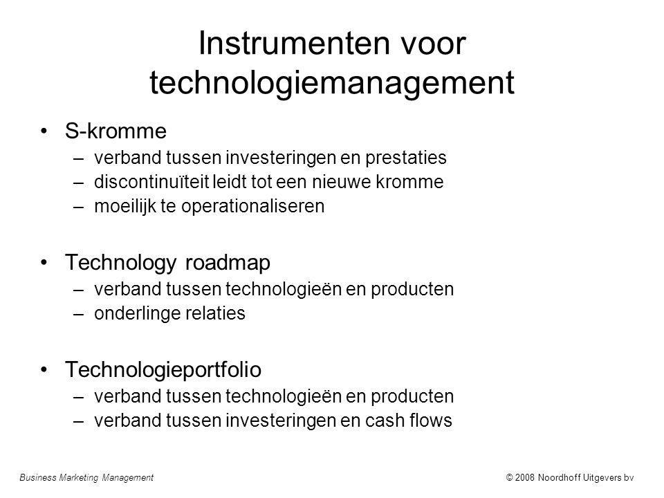 Business Marketing Management© 2008 Noordhoff Uitgevers bv Instrumenten voor technologiemanagement S-kromme –verband tussen investeringen en prestatie