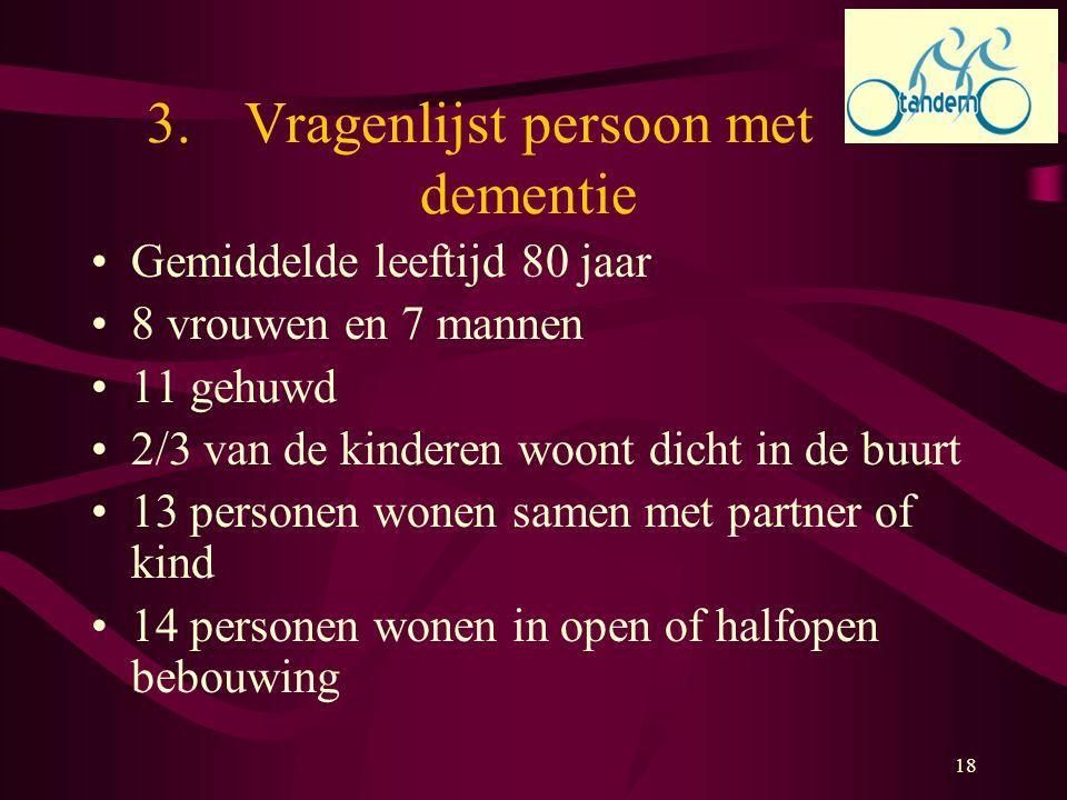 18 3.Vragenlijst persoon met dementie Gemiddelde leeftijd 80 jaar 8 vrouwen en 7 mannen 11 gehuwd 2/3 van de kinderen woont dicht in de buurt 13 perso