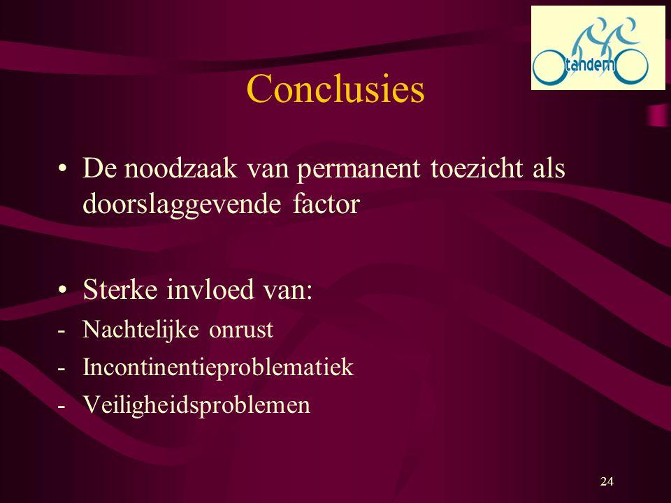 24 Conclusies De noodzaak van permanent toezicht als doorslaggevende factor Sterke invloed van: -Nachtelijke onrust -Incontinentieproblematiek -Veilig
