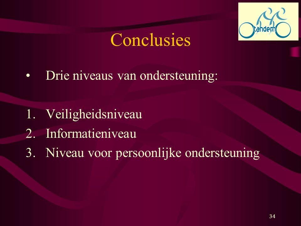 34 Conclusies Drie niveaus van ondersteuning: 1.Veiligheidsniveau 2.Informatieniveau 3.Niveau voor persoonlijke ondersteuning