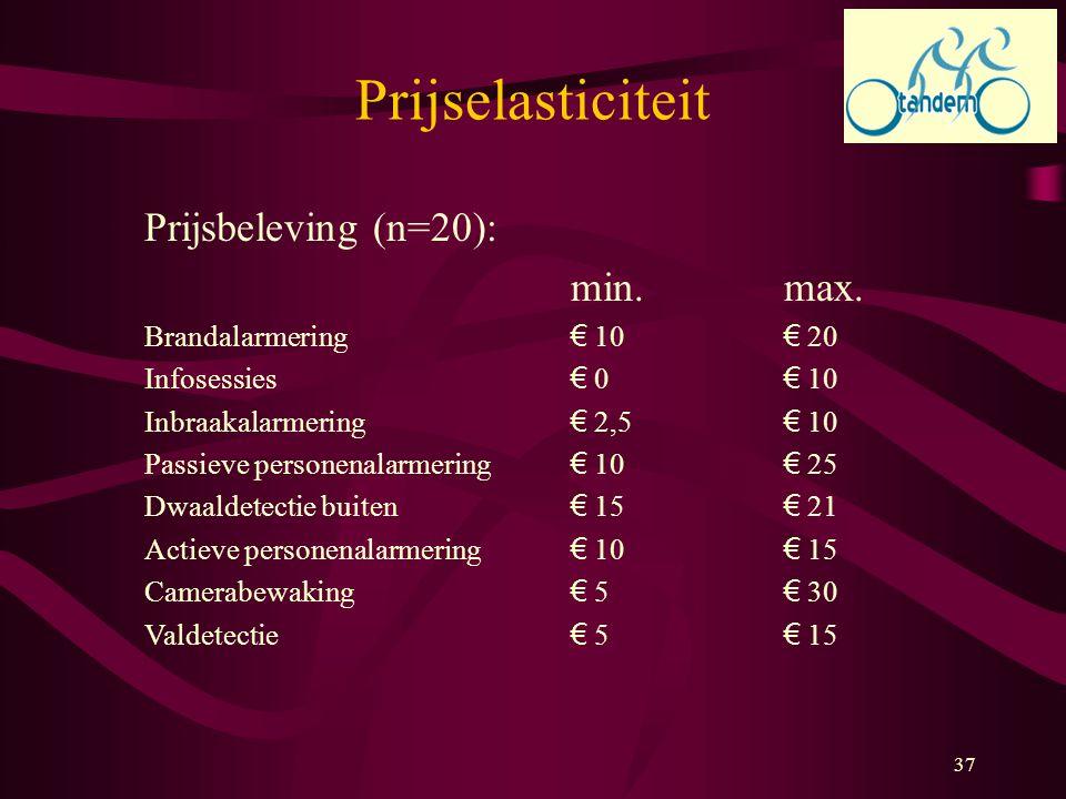 37 Prijselasticiteit Prijsbeleving (n=20): min.max. Brandalarmering € 10 € 20 Infosessies € 0 € 10 Inbraakalarmering € 2,5 € 10 Passieve personenalarm