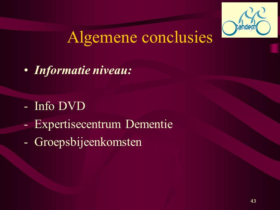 43 Algemene conclusies Informatie niveau: -Info DVD -Expertisecentrum Dementie -Groepsbijeenkomsten