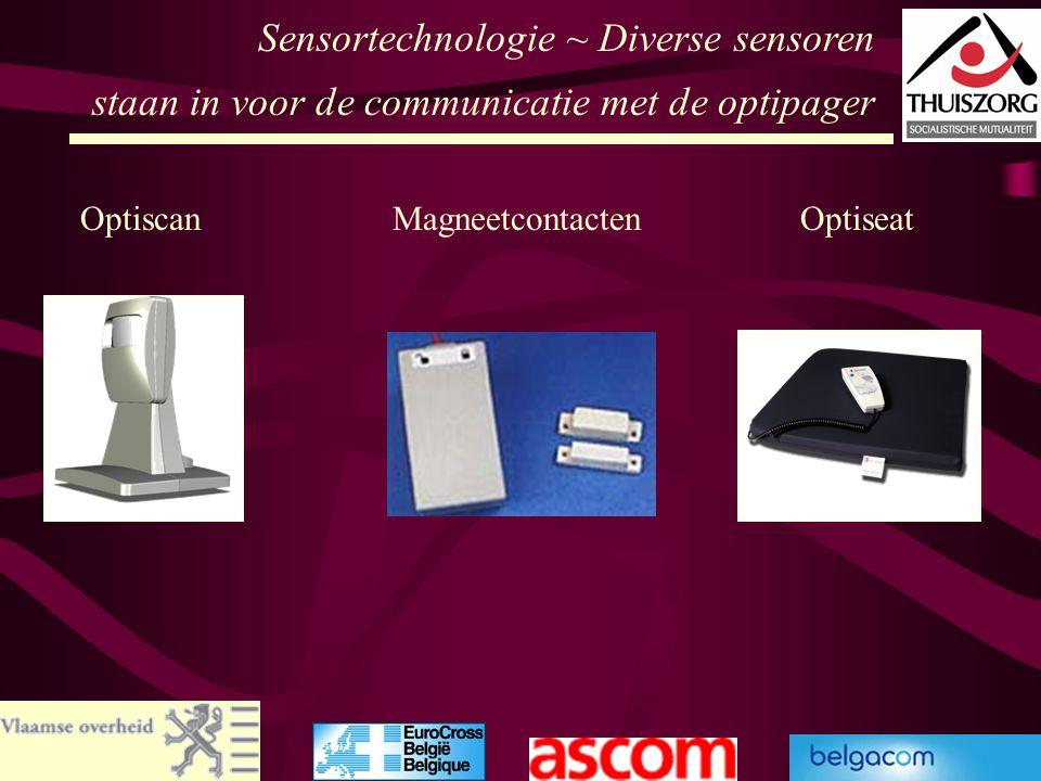 55 Sensortechnologie ~ Diverse sensoren staan in voor de communicatie met de optipager OptiscanMagneetcontacten Optiseat