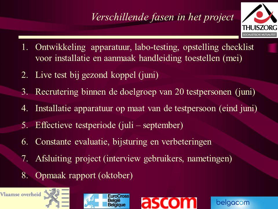 62 Verschillende fasen in het project 1.Ontwikkeling apparatuur, labo-testing, opstelling checklist voor installatie en aanmaak handleiding toestellen