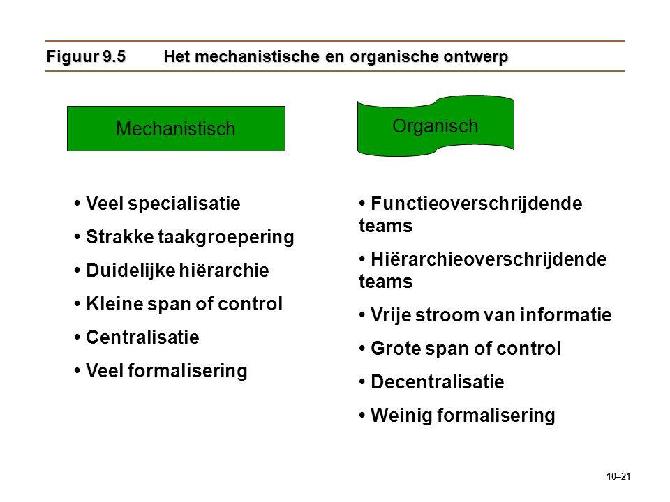 10–21 Figuur 9.5Het mechanistische en organische ontwerp Veel specialisatie Strakke taakgroepering Duidelijke hiërarchie Kleine span of control Centra