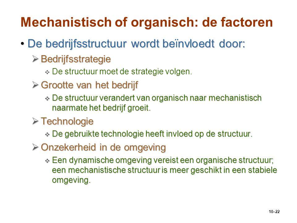 10–22 Mechanistisch of organisch: de factoren De bedrijfsstructuur wordt benvloedt door:De bedrijfsstructuur wordt beïnvloedt door:  Bedrijfsstrategi